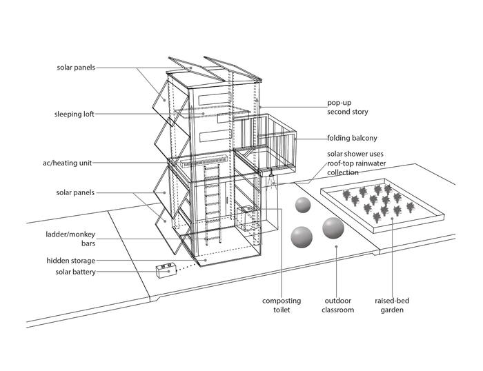 Early thoughts on a proposed design for Phase III's off-grid Ultimate Dumpster Home
