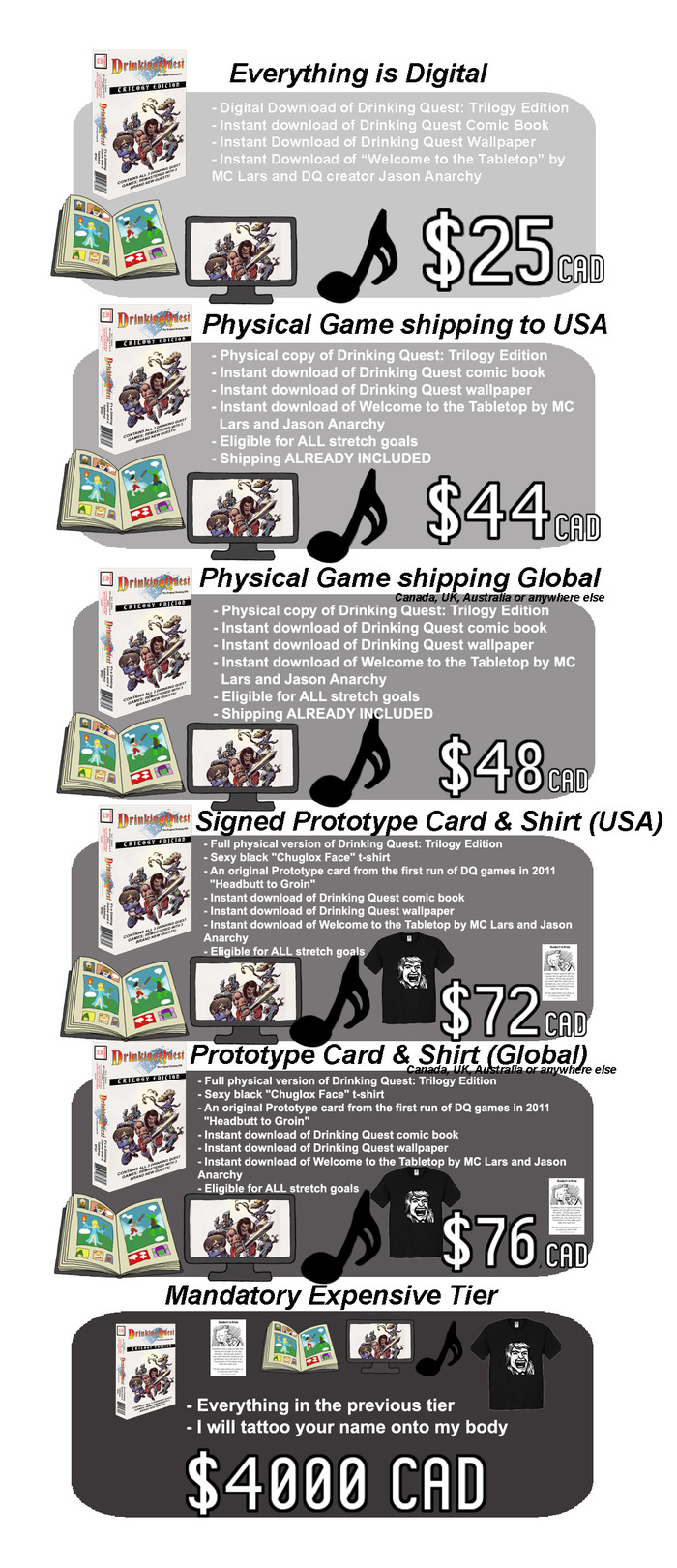 We are overkilling the value we're offering to players - you get a lot of great stuff!