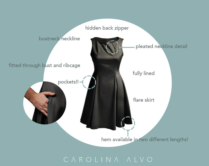 The anatomy of the Kathleen Dress