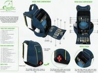 EWBM Equine Friendly First Aid Backpack
