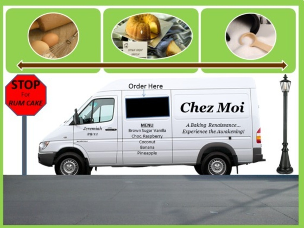 Chez Moi on Wheels...Second Time Around!'s video poster