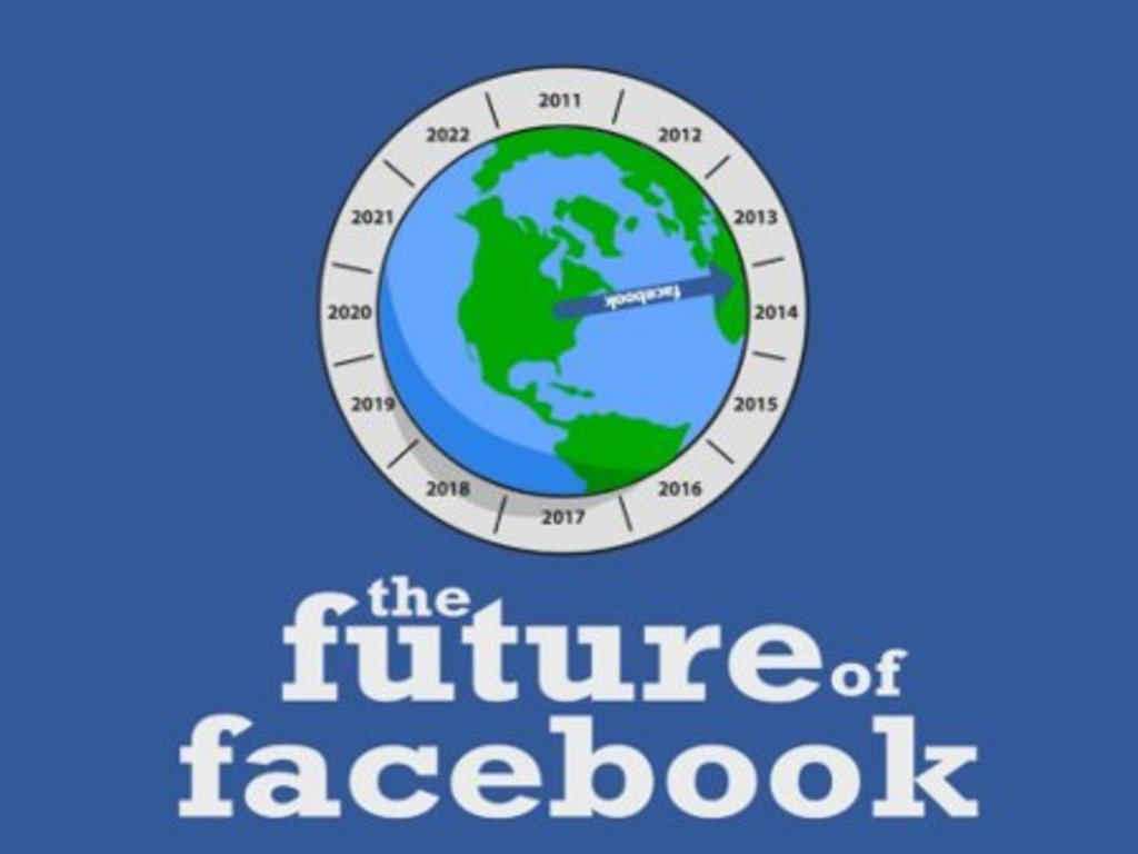 The Future of Facebook Project's video poster