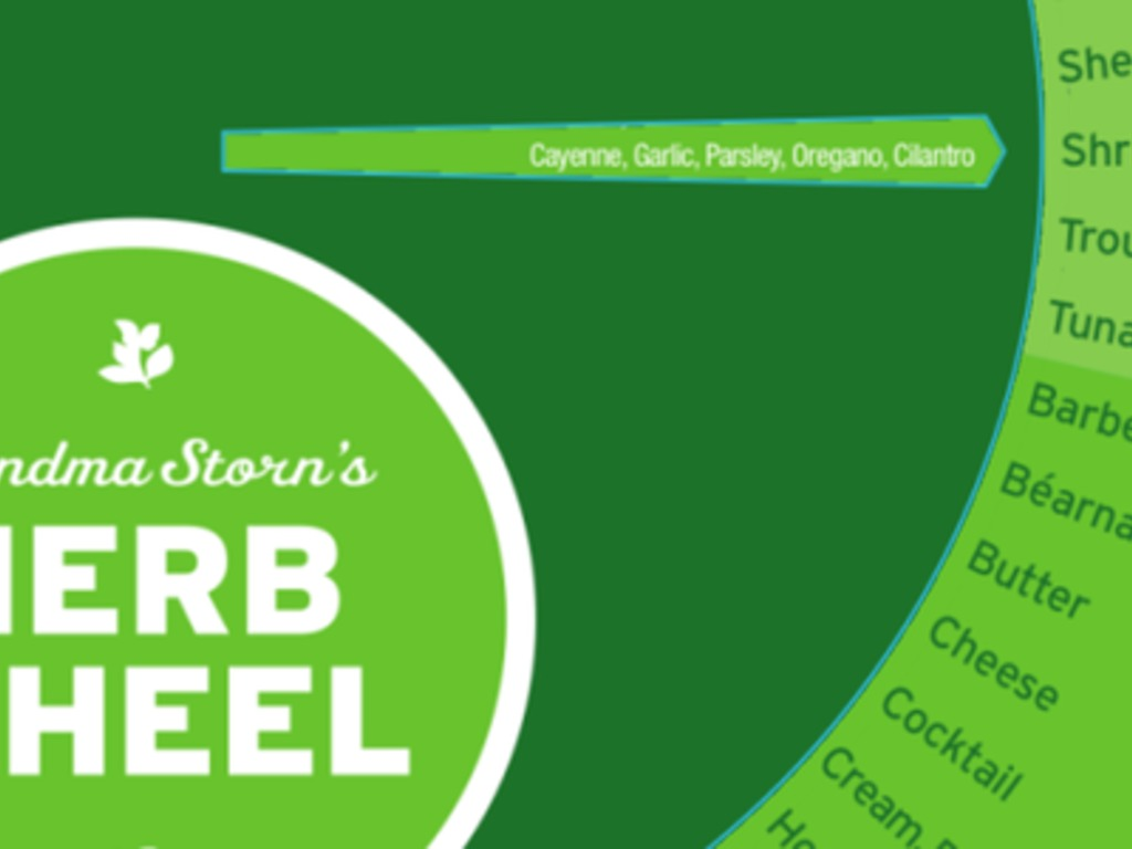 The Herb Wheel:  Spice up your kitchen life's video poster