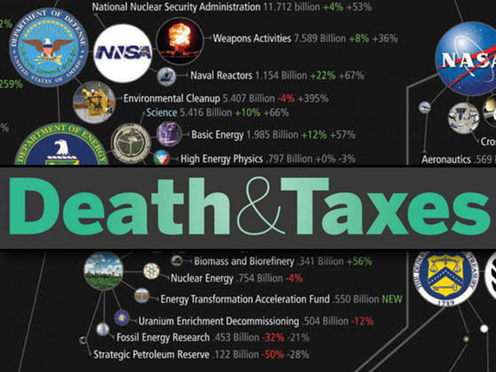 Death and Taxes 2012 - Multiples and Bulk's video poster