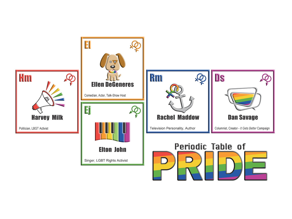 Periodic Table of PRIDE Poster's video poster