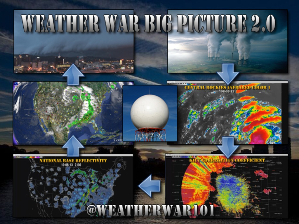 Weather War Big Picture 2.0's video poster