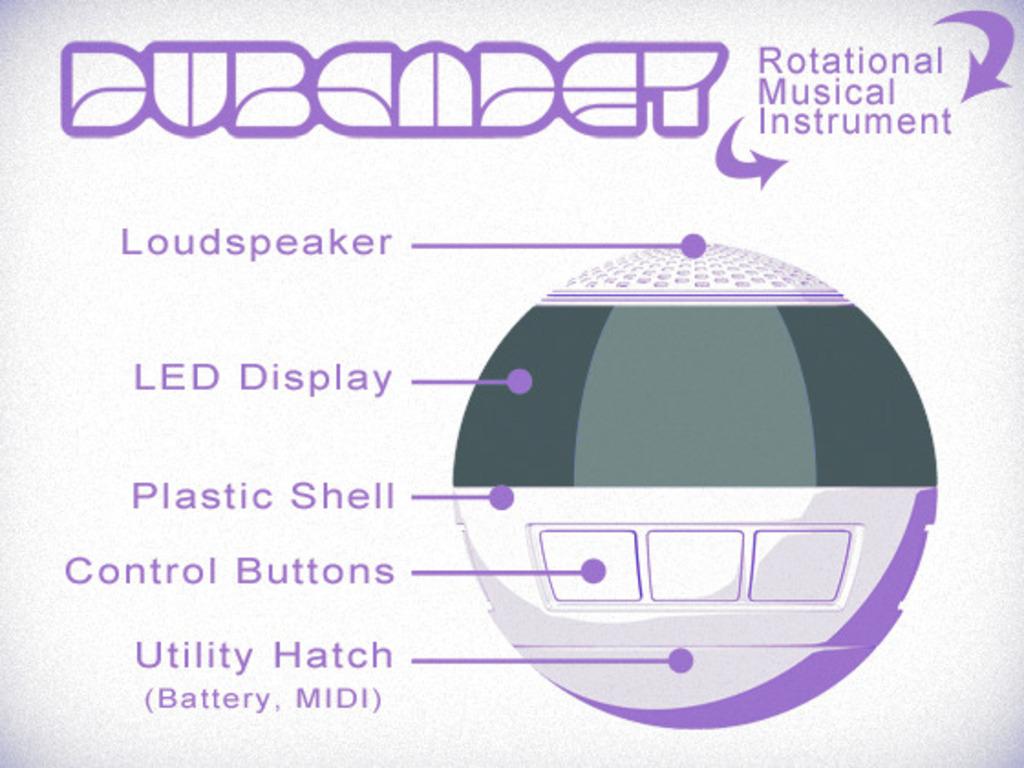 Dub Cadet -  Next Level Musical Fun For Everyone via Arduino's video poster