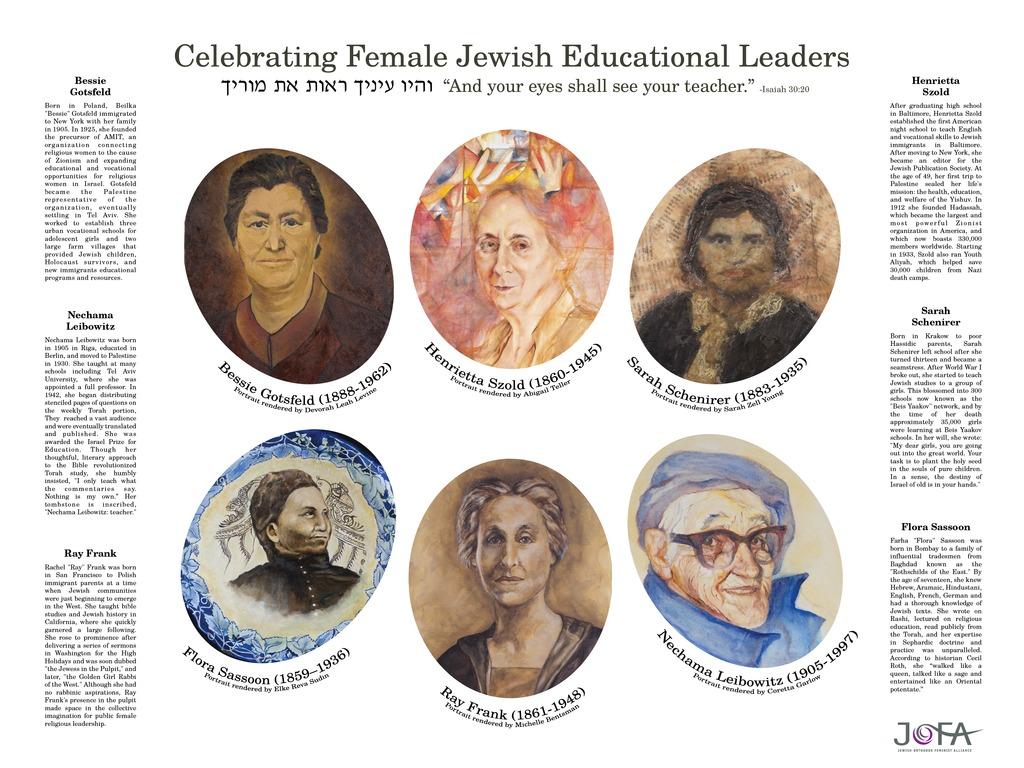 Women Scholars Sukkot Poster's video poster